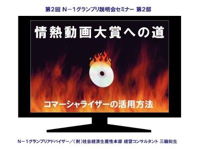 情熱動画大賞!への道