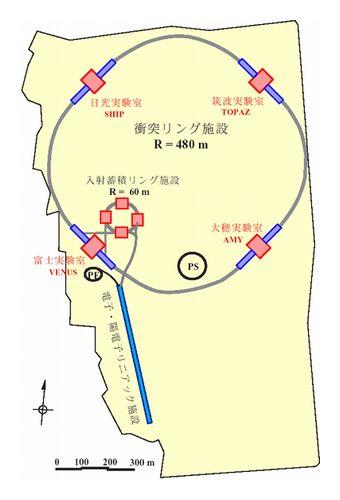 トリスタン加速器システム