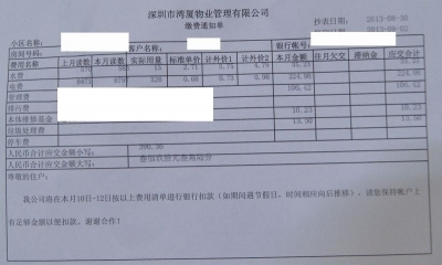 中国の光熱費