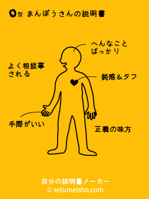 血液型自分の説明書(HN編)