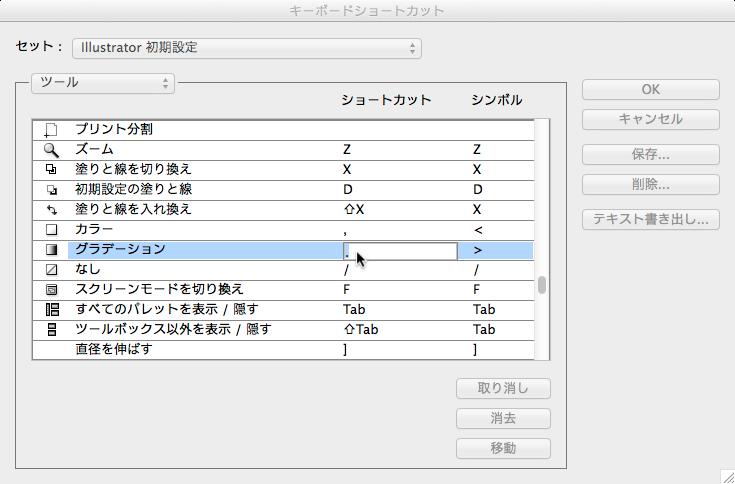 AIキーボードショートカットの設定