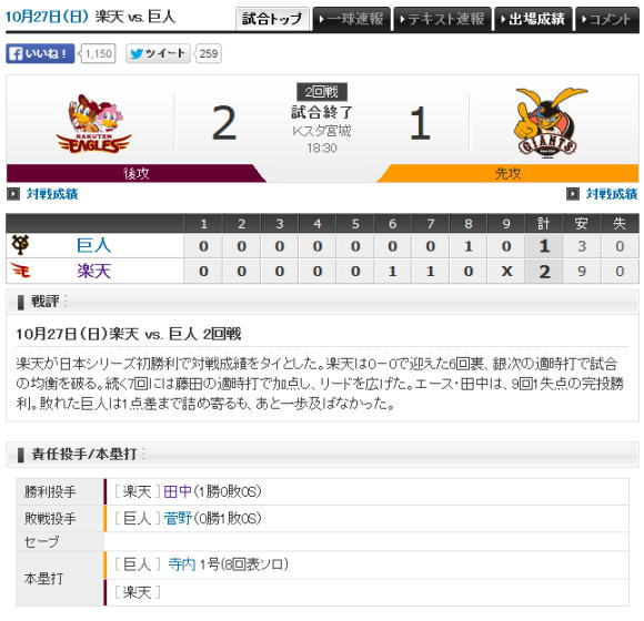 2013年日本シリーズ:第2戦