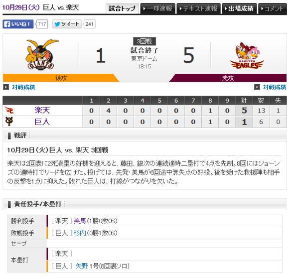 2013年日本シリーズ:第3戦
