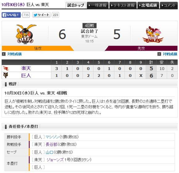 2013年日本シリーズ:第4戦
