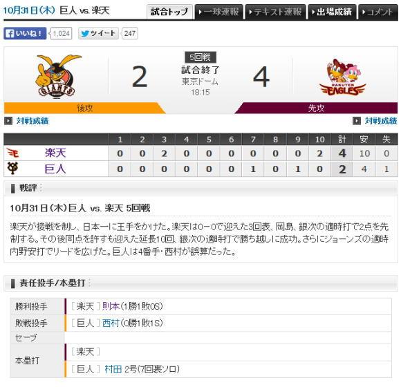 2013年日本シリーズ:第5戦