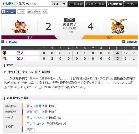 2013年日本シリーズ:第6戦