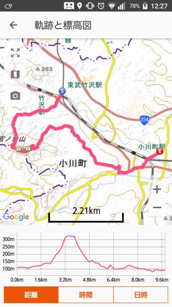 官ノ倉山 軌跡