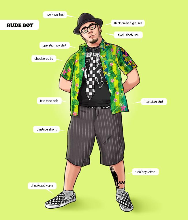 こんなにある!ジャンル別ロックファッション
