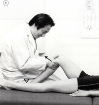 うるうカイロプラクティック院、整体、鹿児島県、霧島市、整形学検査、膝、ひざ、