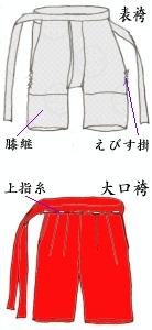 束帯の袴赤(1枚目)
