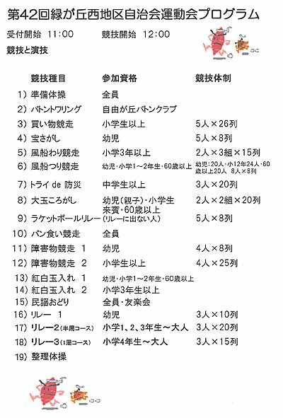 運動会23プログラム