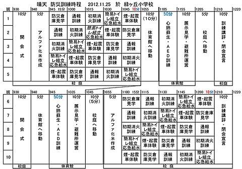 H24防災訓練の工程表