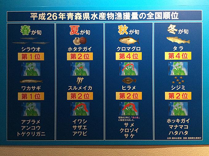 20170315_浅虫水族館_10.jpg