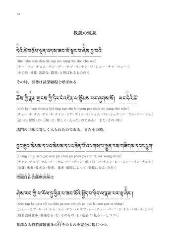 チベット語の般若心経 解説