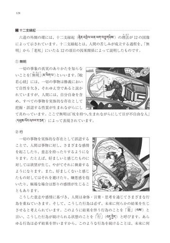 チベット語の般若心経 六道輪廻図