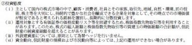 鎌倉投信【結い 2101】投資態度