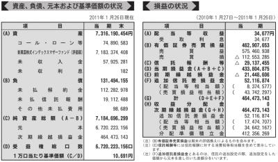 eMAXIS 新興国株式インデックス_第2期運用報告書より_2