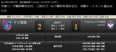 2013年YNC_新潟戦