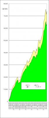 201307_セゾン投信_純資産総額