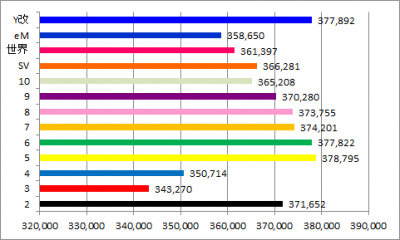 1st_k2k2D_Week28_results_comps_balanced funds