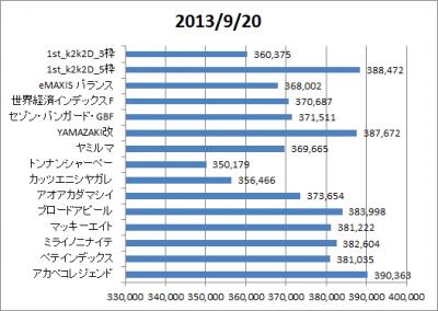 2nd_k2k2D_5waku_6waku_7waku_8waku_backtest_graph