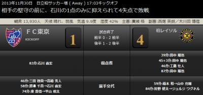 2013J1_MD33_柏