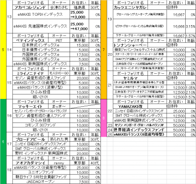 2ndk2k2D_5-8waku_20131206
