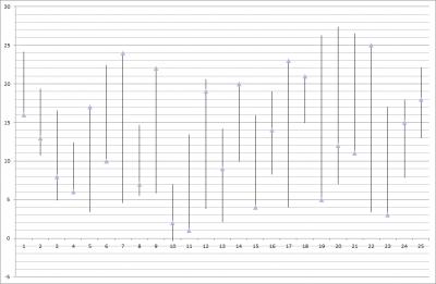 2ndk2k2D_Week24_analysis