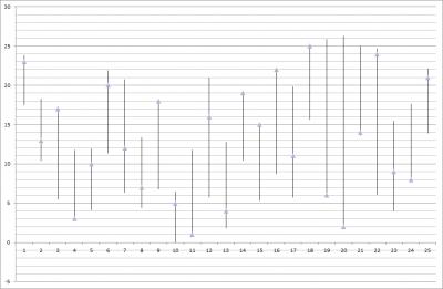 2ndk2k2D_FINAL_results_ranking_analysis