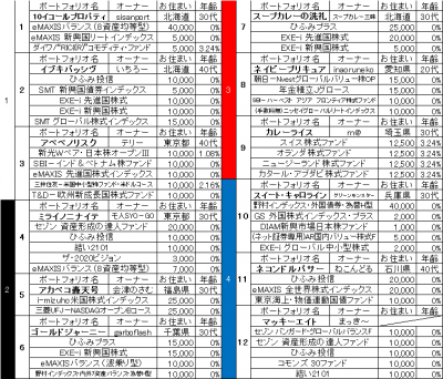 3rd_k2k2D_出馬表_1枠から4枠_修正版