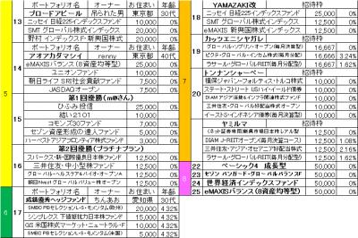 3rd_k2k2D_出馬表_5枠から8枠_修正版
