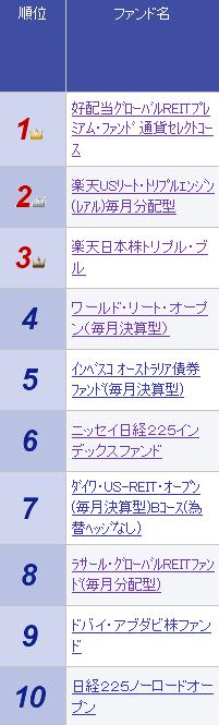 20140509_rakuten_金額別