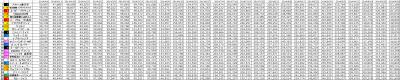 3rd_k2k2D_FinalResults_2014Sep30