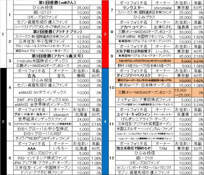 4th_k2k2D_馬柱_1_revision1
