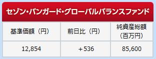 20141104_セゾン・バンガード・グローバルバランスファンド