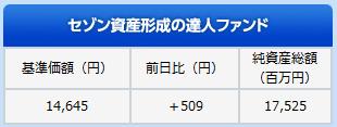 20141104_セゾン資産形成の達人ファンド
