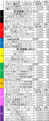 3rd_k2k2D_外伝_出馬表