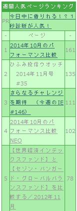20141115_週間人気ページランキング_rennyの備忘録
