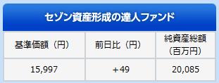 2014年12月25日_セゾン資産形成の達人ファンド_20,085百万円