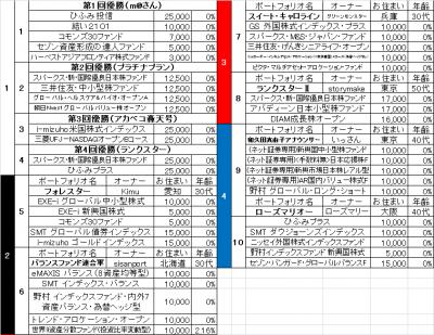 5th_k2k2D_1-4waku