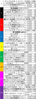 4th_k2k2D_外伝_馬柱