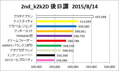 2nd_k2k2D_外伝_16_graph