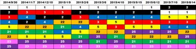 3rd_k2k2D_外伝_10_ranking