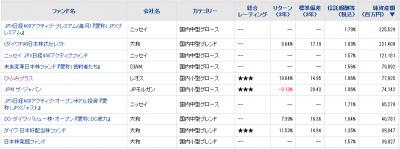 20160617_国内中小型株_純資産総額_トップ10