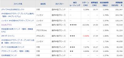 20161021_国内中小型株ファンド_純資産総額_トップ10