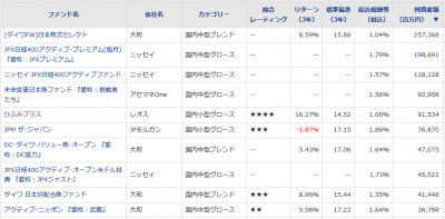 20161118_国内中小型株ファンド_純資産総額_トップ10