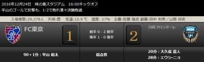 2016_天皇杯_Quarter Final_川崎