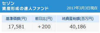 20170303_セゾン資産形成の達人ファンド_400億円突破
