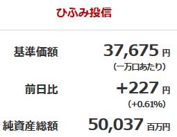 20170419_ひふみ投信_500億円突破