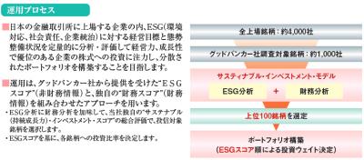 CAM ESG日本株ファンド_prospectus_2